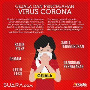 80718-gejala-dan-pencegahan-virus-corona-coronavirus-covid-19-2
