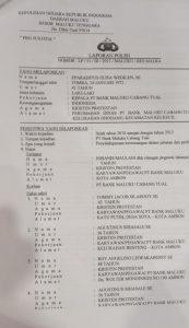 Ini bukti LP yang dibuat Kepala Bank Maluku di Polres Maluku Tenggara