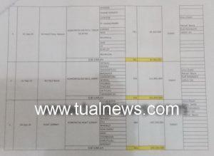 Ini daftar penerima BST Kecamatan KKTS, KKB dan Hoat Sorbay