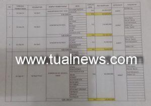 Ini daftar penerima BST Kecamatan Kei Kecil dan KKT